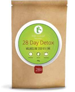 does arbonne 28 day detox work